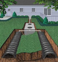 Arizona Septic Tank Installation Arizona Septic Tanks